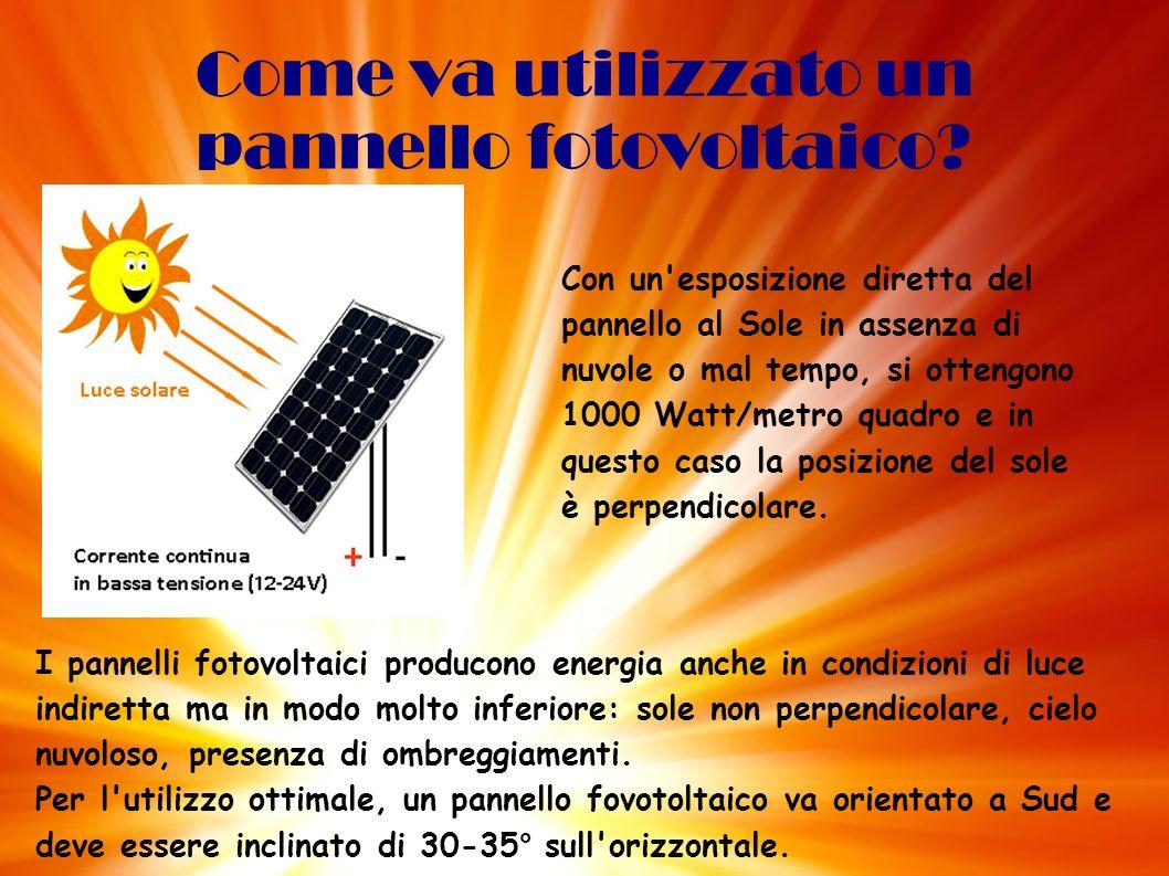 Come va utilizzato un pannello fotovoltaico