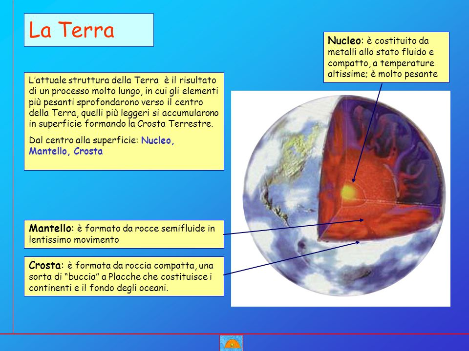 La Terra Nucleo: è costituito da metalli allo stato fluido e compatto, a temperature altissime; è molto pesante.