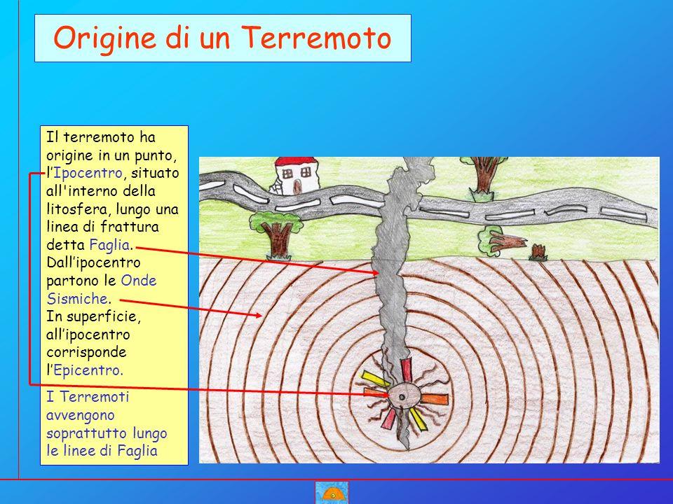 Origine di un Terremoto