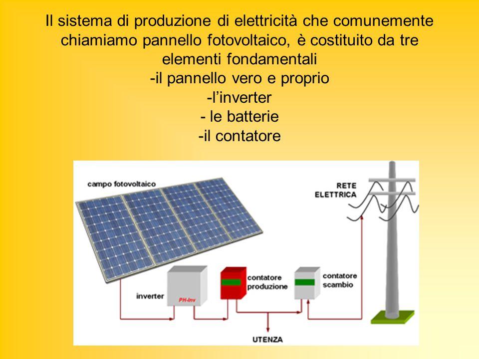 Il sistema di produzione di elettricità che comunemente chiamiamo pannello fotovoltaico, è costituito da tre elementi fondamentali -il pannello vero e proprio -l'inverter - le batterie -il contatore