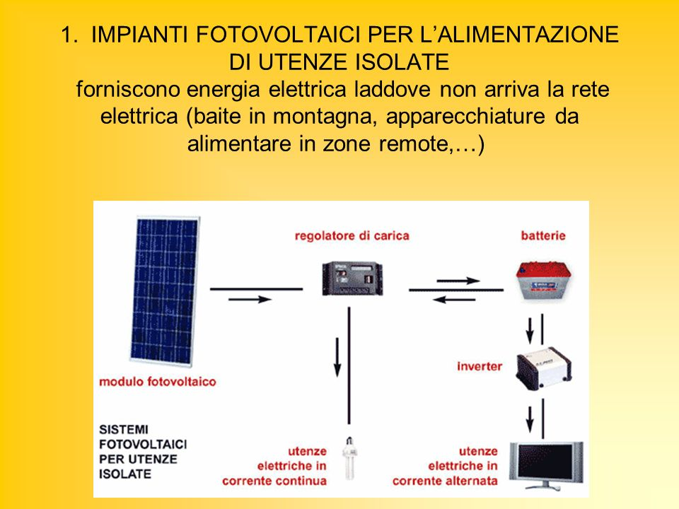 1. IMPIANTI FOTOVOLTAICI PER L'ALIMENTAZIONE DI UTENZE ISOLATE forniscono energia elettrica laddove non arriva la rete elettrica (baite in montagna, apparecchiature da alimentare in zone remote,…)