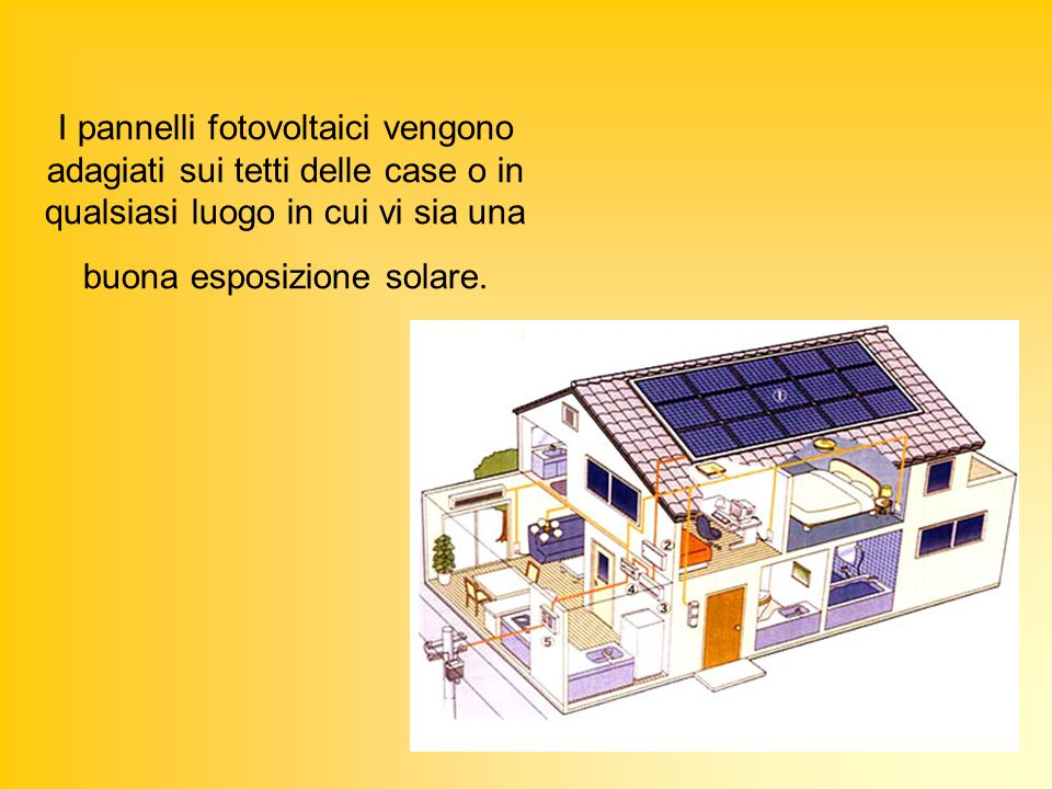 I pannelli fotovoltaici vengono adagiati sui tetti delle case o in qualsiasi luogo in cui vi sia una buona esposizione solare.
