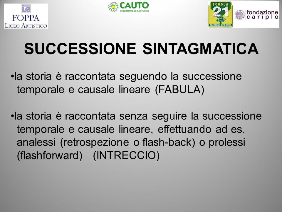 SUCCESSIONE SINTAGMATICA