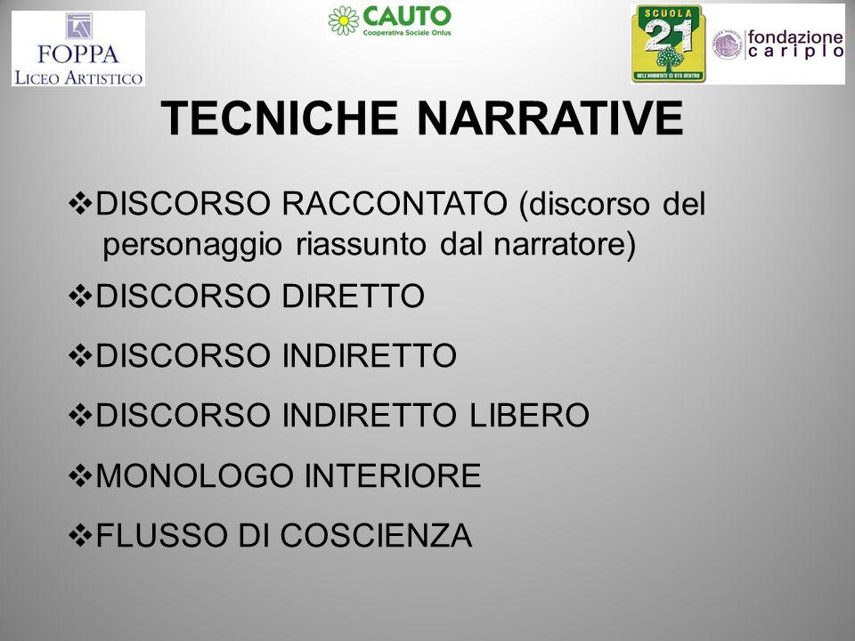 TECNICHE NARRATIVE DISCORSO RACCONTATO (discorso del