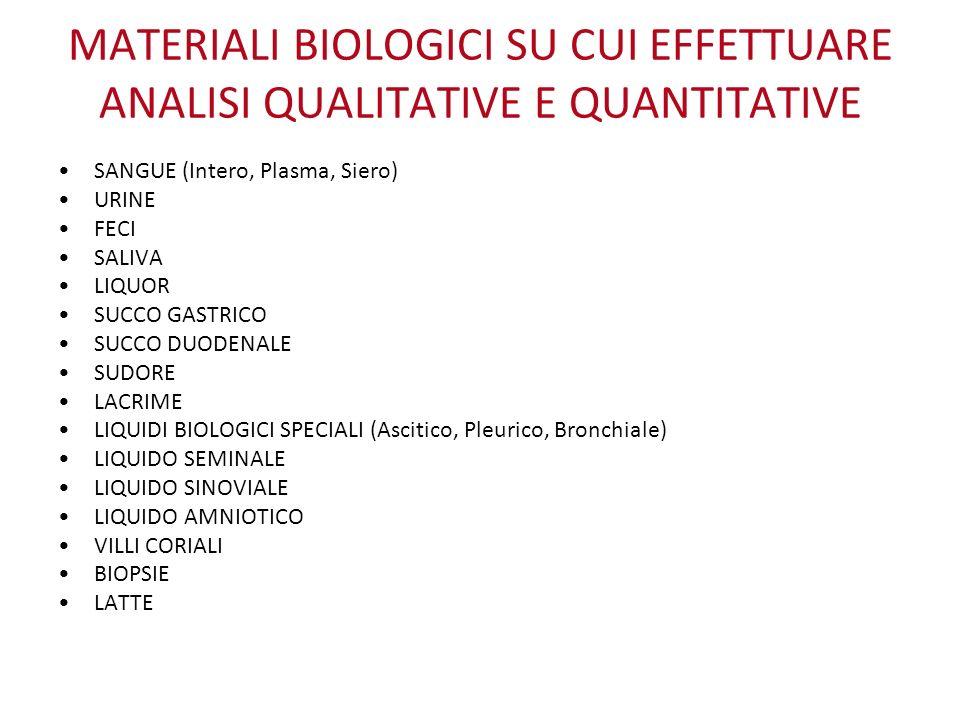 MATERIALI BIOLOGICI SU CUI EFFETTUARE ANALISI QUALITATIVE E QUANTITATIVE