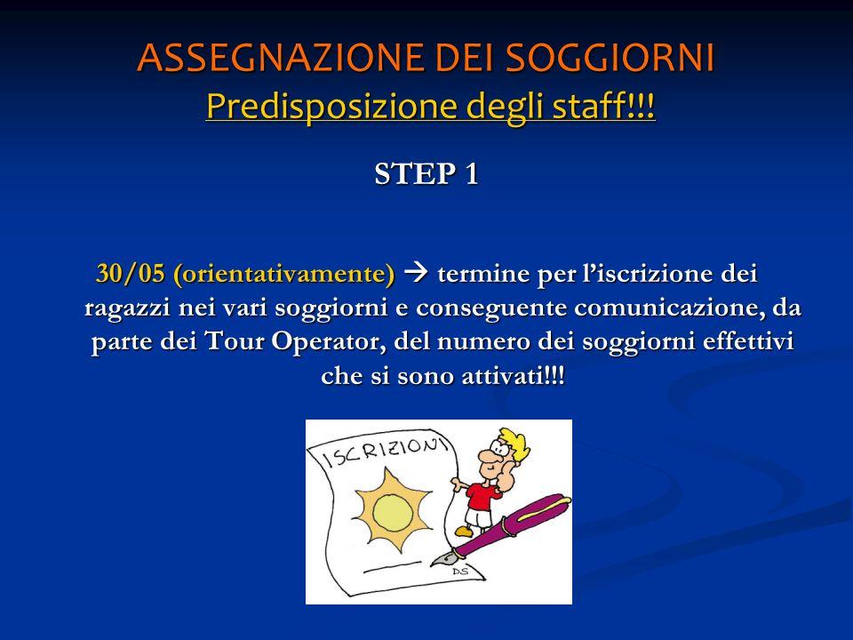 ASSEGNAZIONE DEI SOGGIORNI Predisposizione degli staff!!!