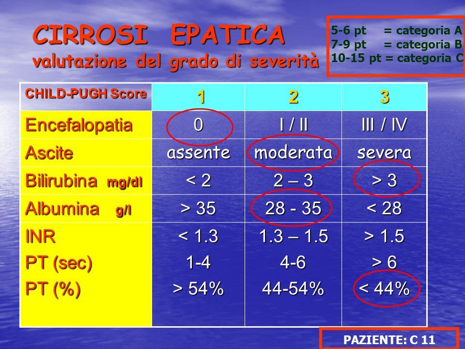 CIRROSI EPATICA valutazione del grado di severità