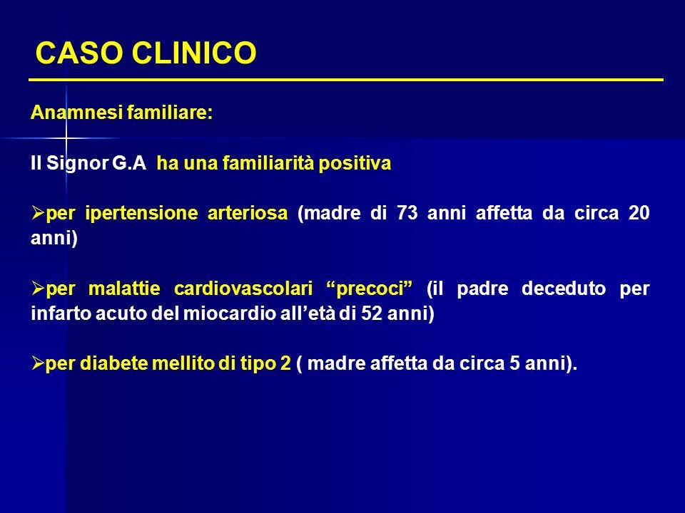 CASO CLINICO Anamnesi familiare: