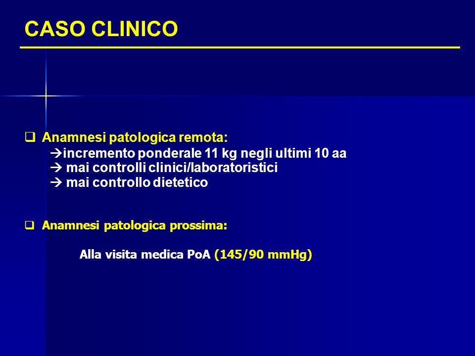 CASO CLINICO Anamnesi patologica remota: