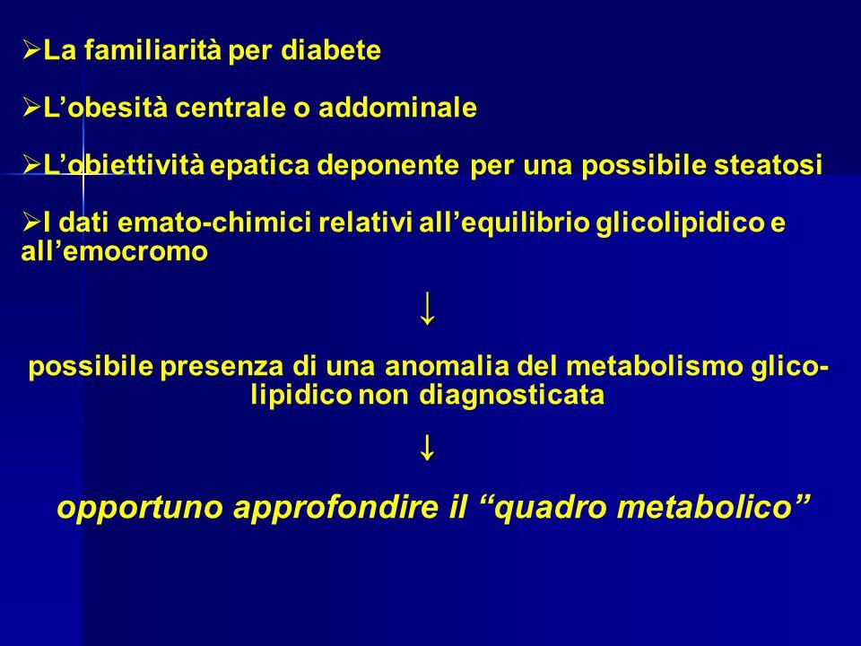 opportuno approfondire il quadro metabolico