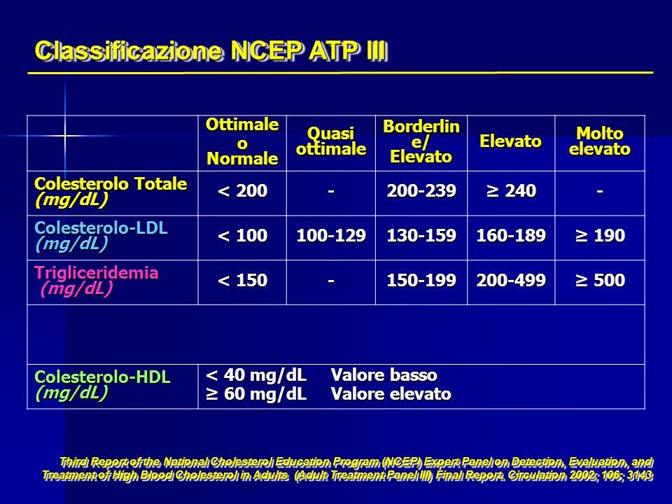 Classificazione NCEP ATP III