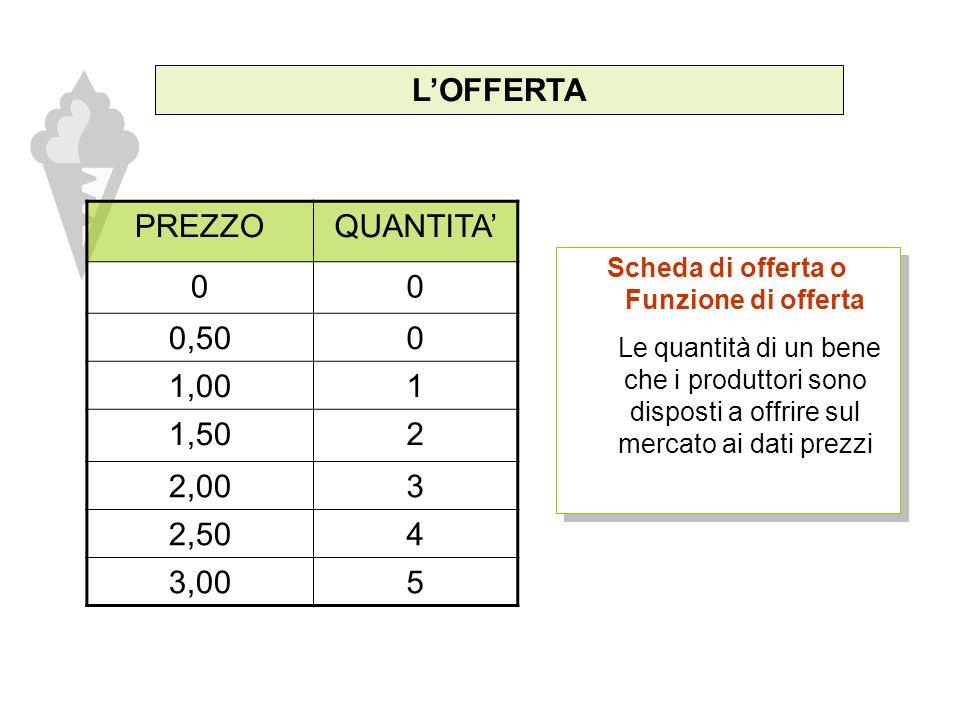 Liceo Don Milani Romano di Lombardia