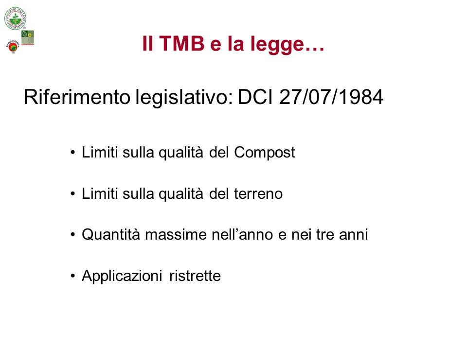 Riferimento legislativo: DCI 27/07/1984