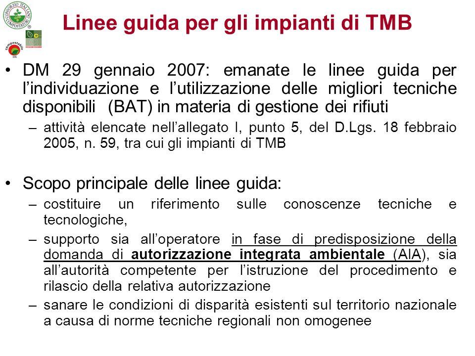 Linee guida per gli impianti di TMB