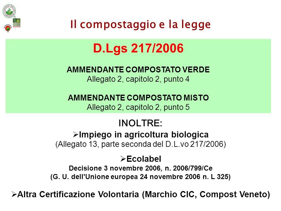 Il compostaggio e la legge