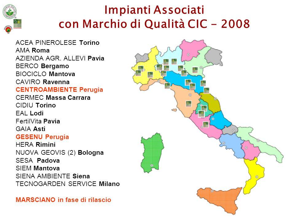 Impianti Associati con Marchio di Qualità CIC - 2008