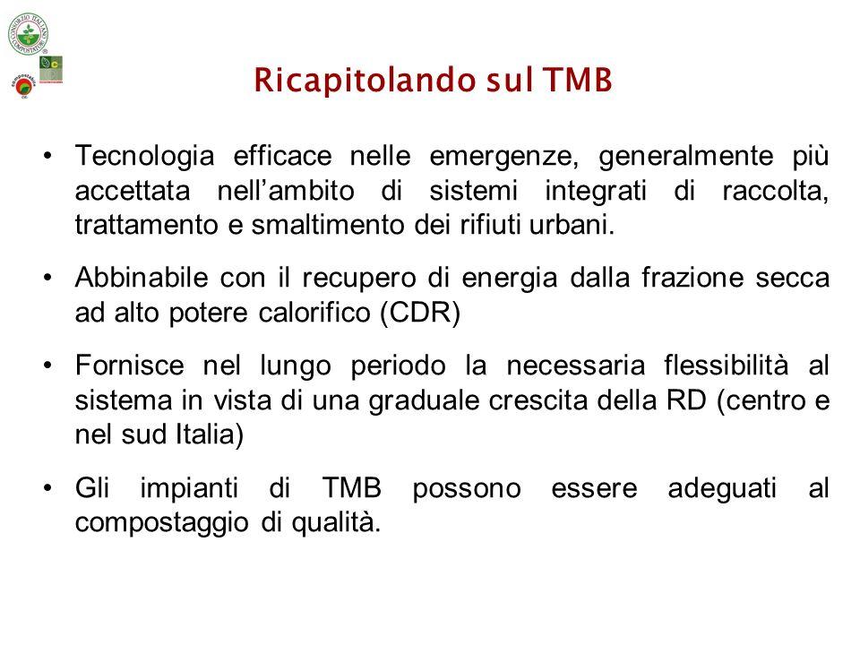 Ricapitolando sul TMB