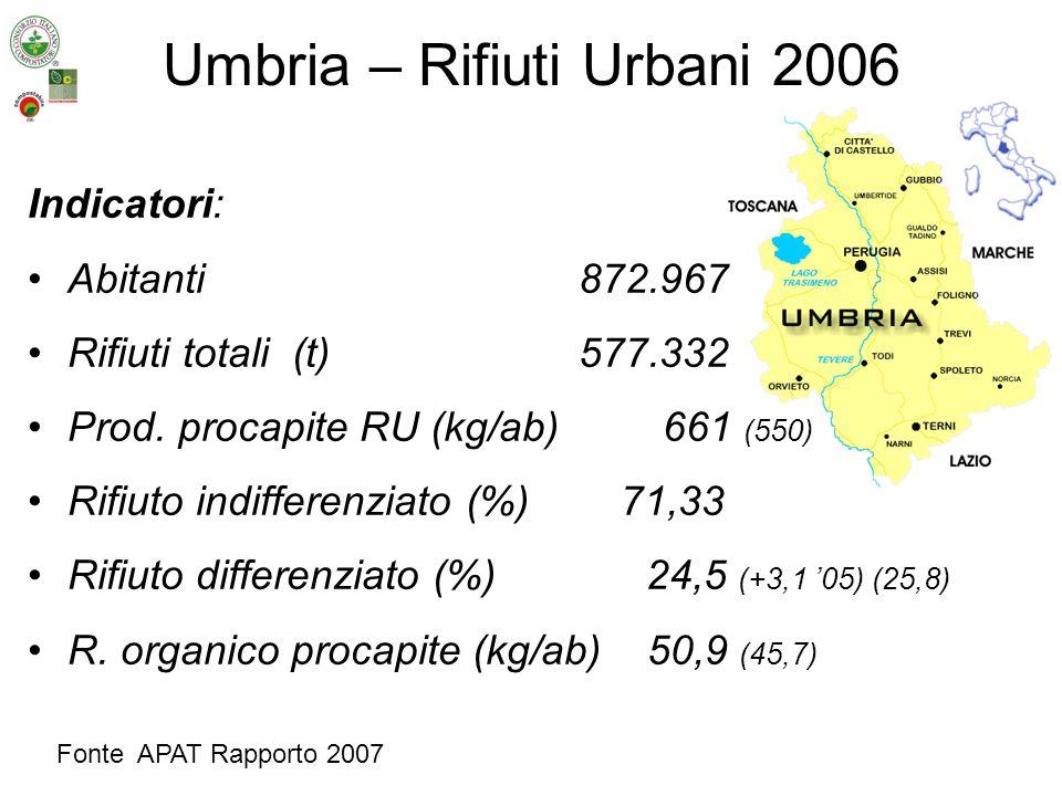 Umbria – Rifiuti Urbani 2006