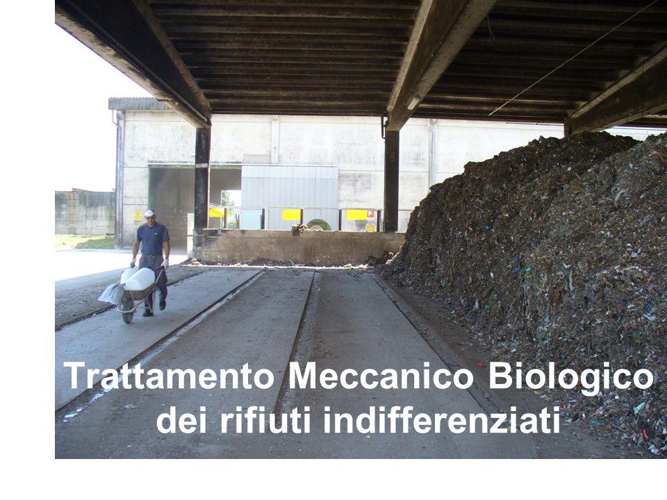 Trattamento Meccanico Biologico dei rifiuti indifferenziati