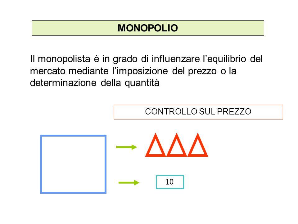 MONOPOLIO Il monopolista è in grado di influenzare l'equilibrio del mercato mediante l'imposizione del prezzo o la determinazione della quantità.