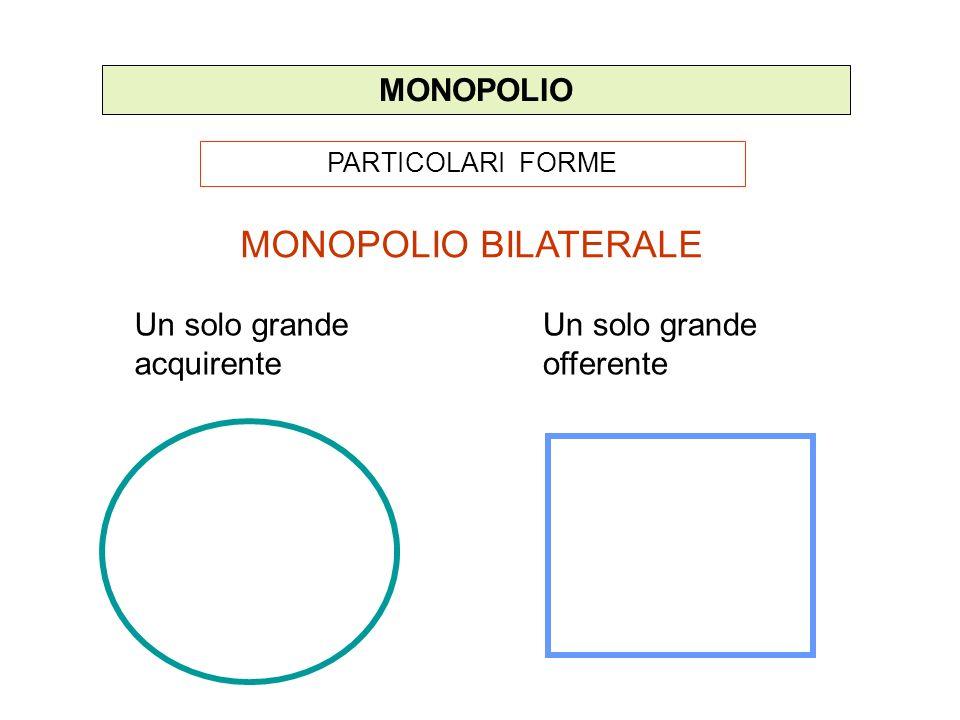 MONOPOLIO BILATERALE MONOPOLIO Un solo grande acquirente