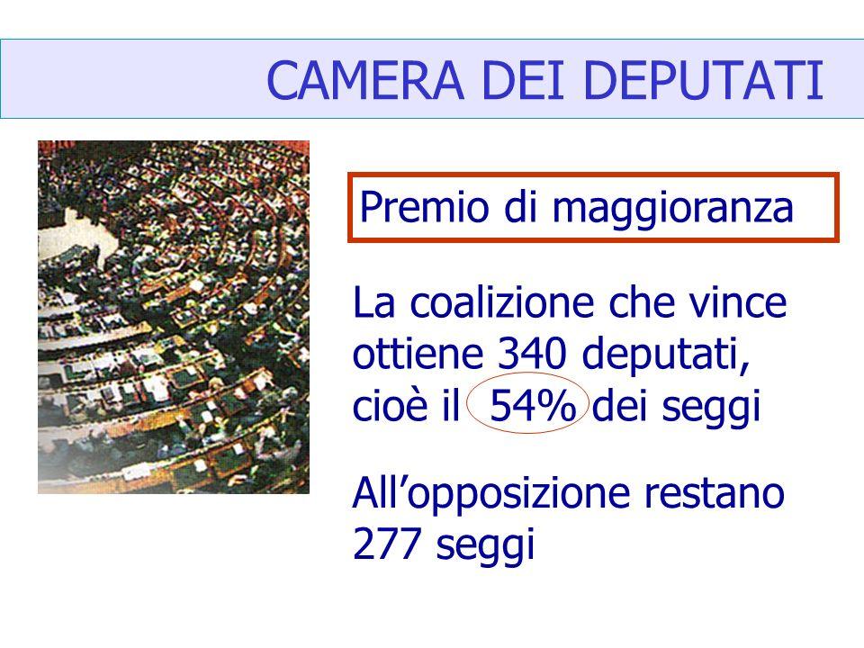 Elezioni in italia ppt scaricare for La durata in carica dei deputati