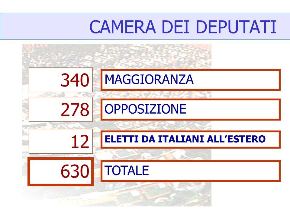 elezioni in italia ppt scaricare