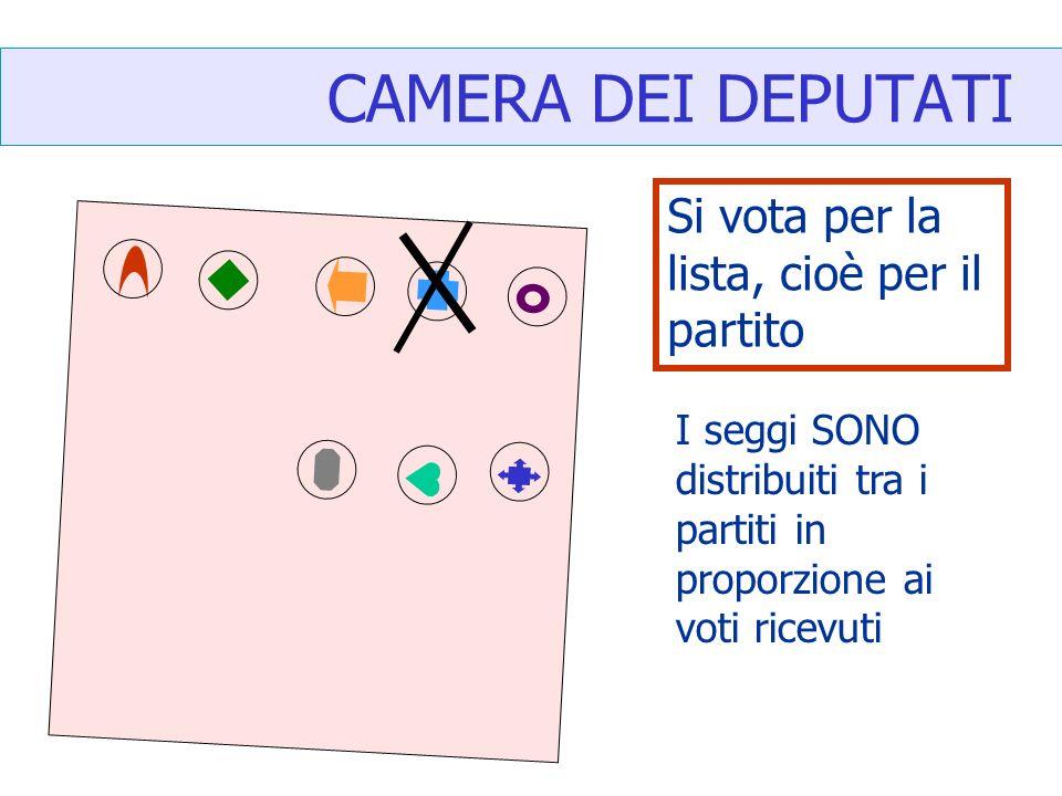 Elezioni in italia ppt scaricare for Chi vota i deputati