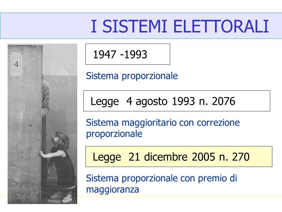 I SISTEMI ELETTORALI 1947 -1993 Legge 4 agosto 1993 n. 2076