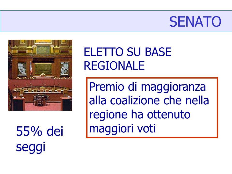 SENATO 55% dei seggi ELETTO SU BASE REGIONALE