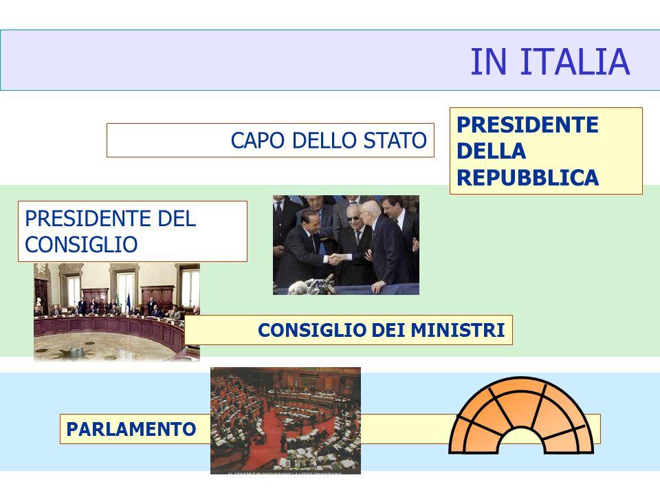 IN ITALIA PRESIDENTE DELLA REPUBBLICA CAPO DELLO STATO
