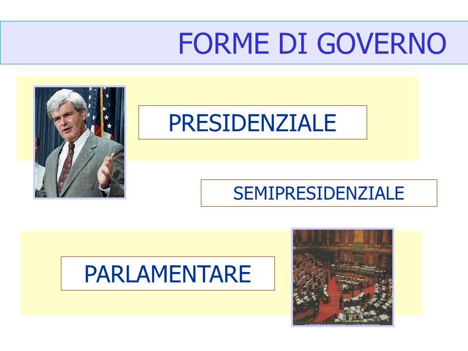 FORME DI GOVERNO PRESIDENZIALE SEMIPRESIDENZIALE PARLAMENTARE