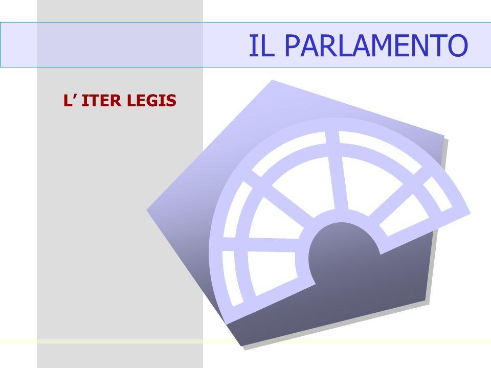 IL PARLAMENTO L' ITER LEGIS