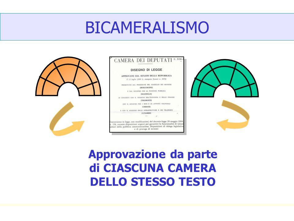 Approvazione da parte di CIASCUNA CAMERA DELLO STESSO TESTO