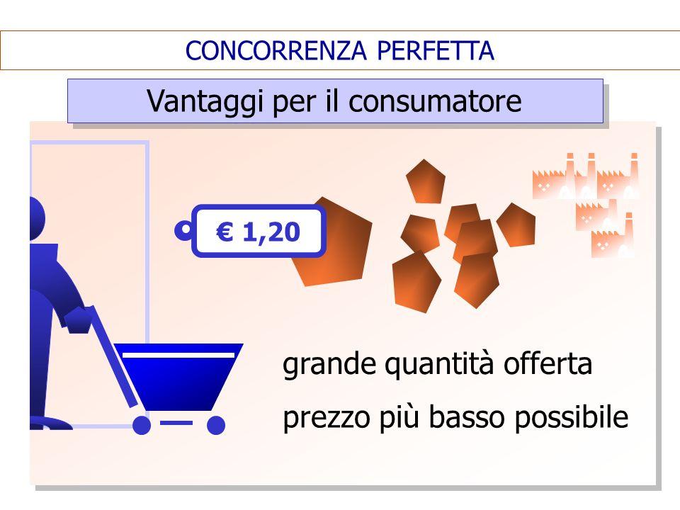 Vantaggi per il consumatore
