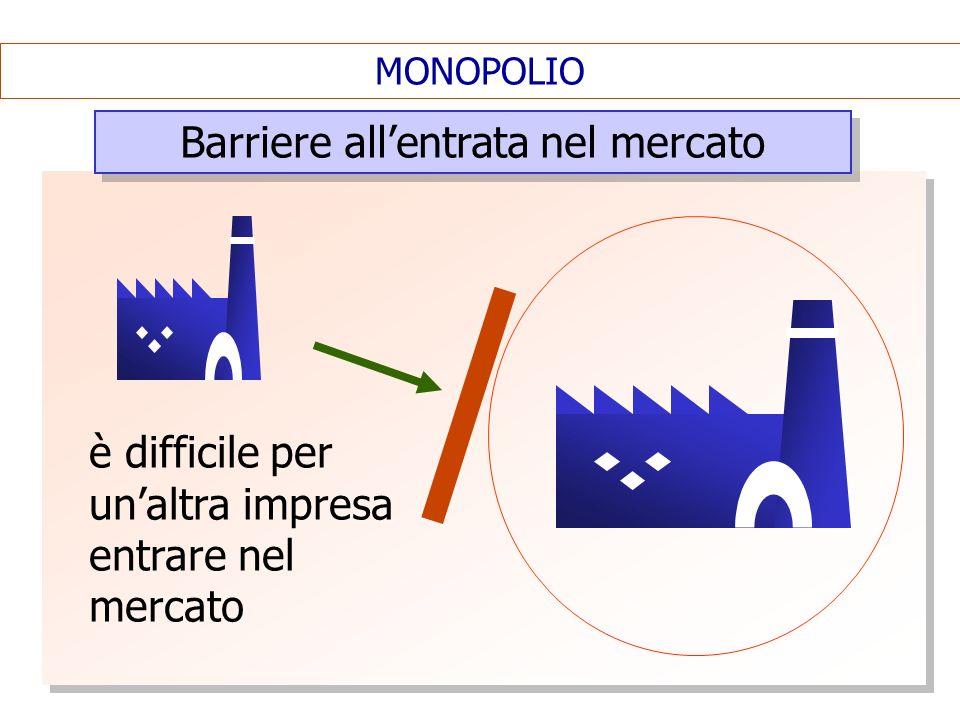 Barriere all'entrata nel mercato