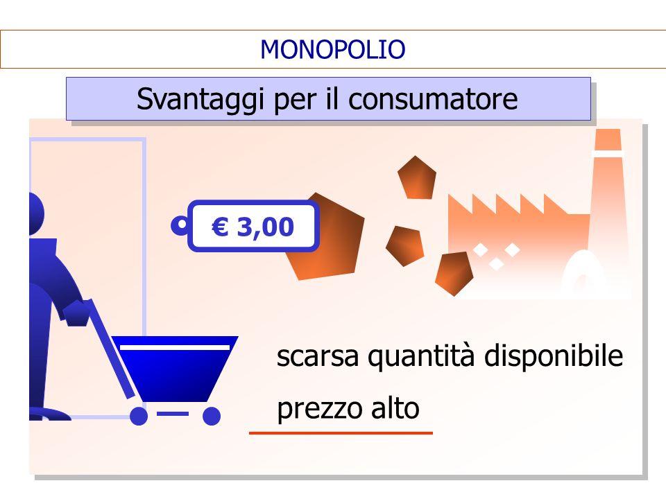 Svantaggi per il consumatore