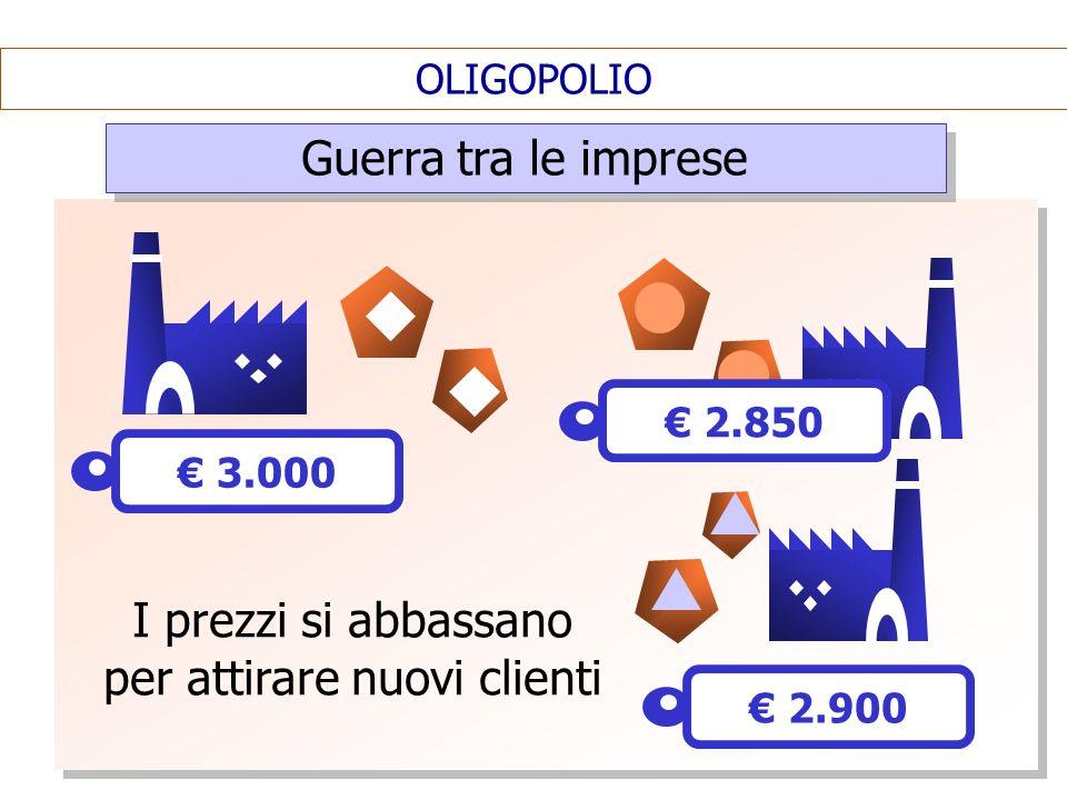 I prezzi si abbassano per attirare nuovi clienti