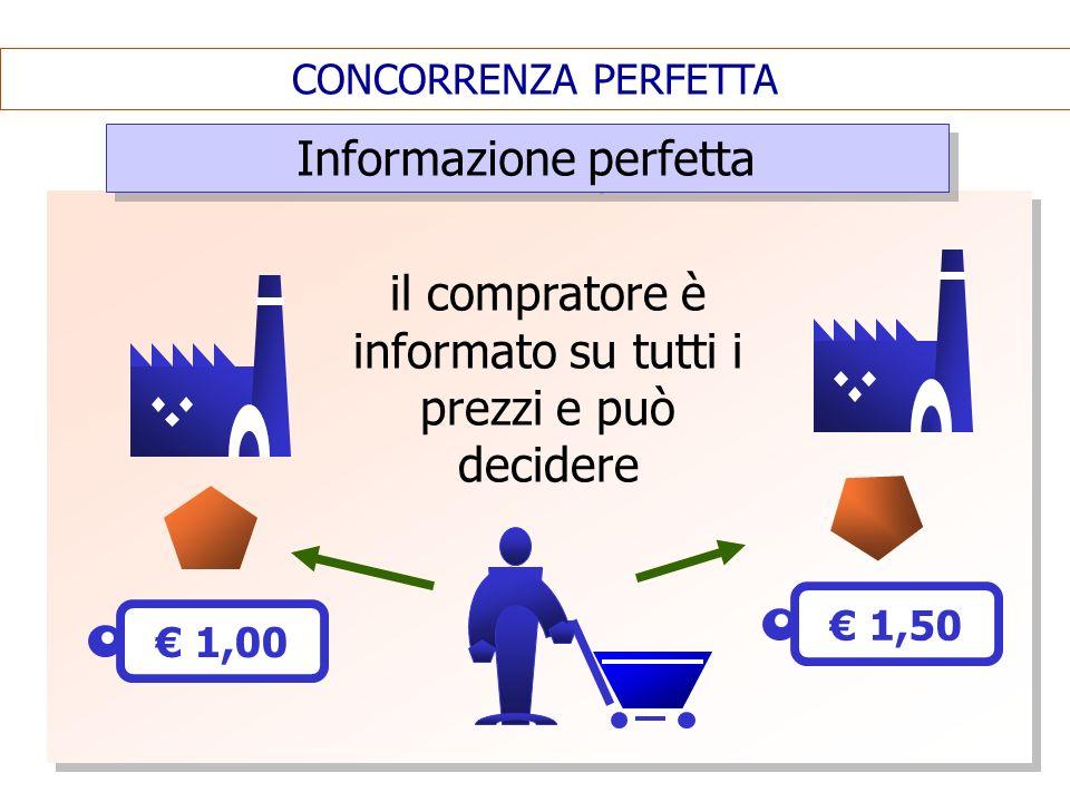 Informazione perfetta