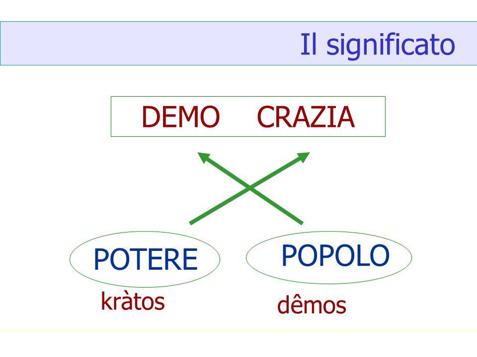 Il significato DEMO CRAZIA POPOLO POTERE kràtos dêmos