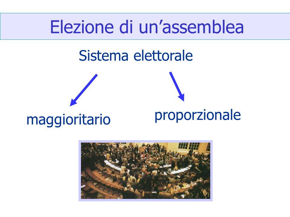 Elezione di un'assemblea