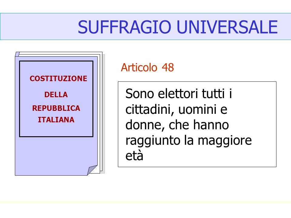 SUFFRAGIO UNIVERSALE COSTITUZIONE. DELLA. REPUBBLICA. ITALIANA. Articolo 48.