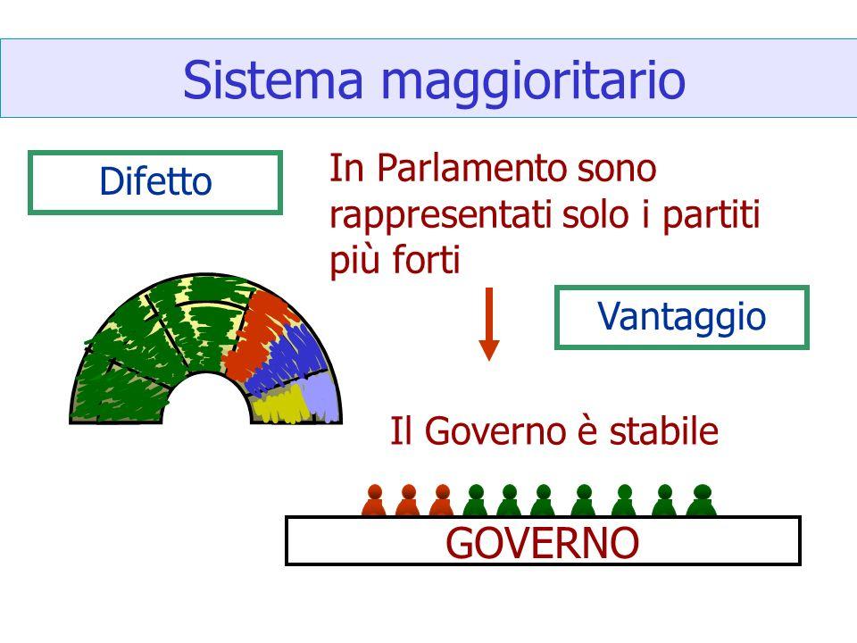 Sistema maggioritario