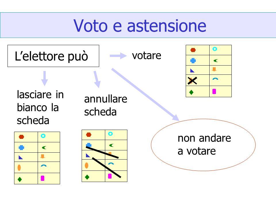 Voto e astensione L'elettore può votare lasciare in bianco la scheda
