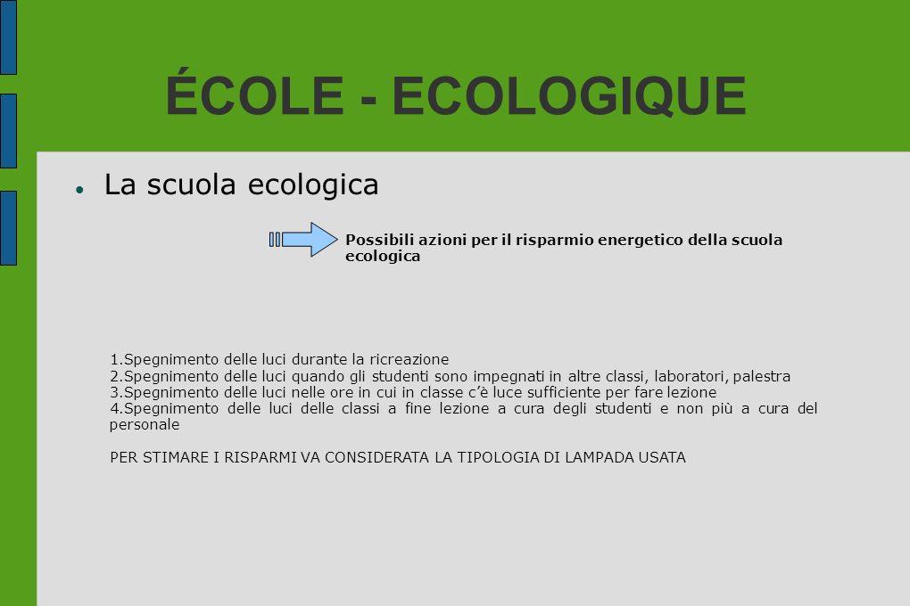 ÉCOLE - ECOLOGIQUE La scuola ecologica
