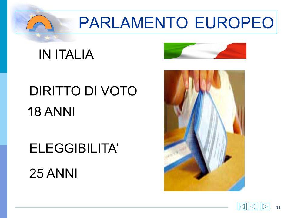 L unione europea istituzioni ppt scaricare - Diritto di abitazione durata ...