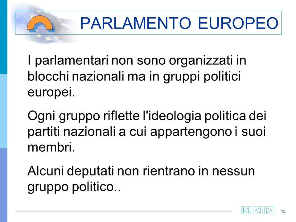 PARLAMENTO EUROPEO I parlamentari non sono organizzati in blocchi nazionali ma in gruppi politici europei.
