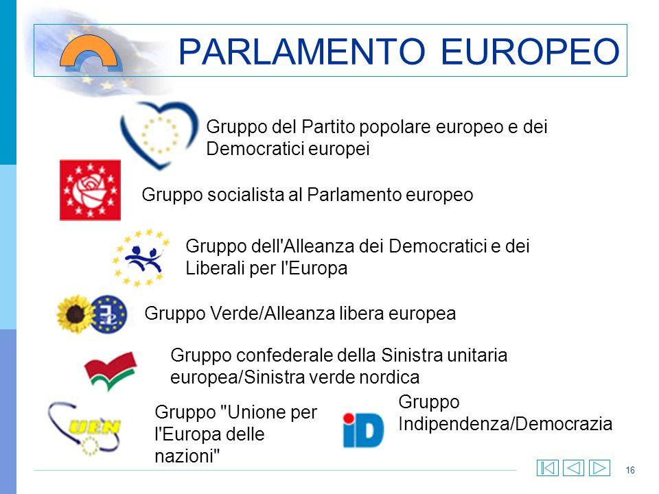 PARLAMENTO EUROPEO Gruppo del Partito popolare europeo e dei Democratici europei. Gruppo socialista al Parlamento europeo.