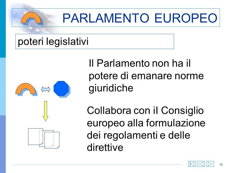 PARLAMENTO EUROPEO poteri legislativi