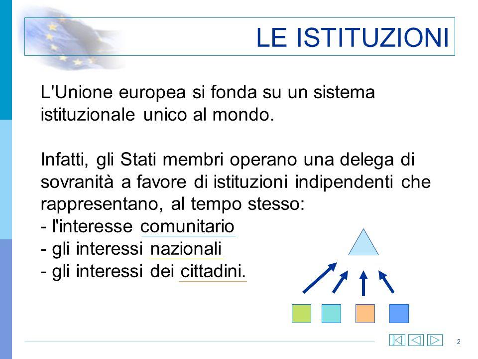 LE ISTITUZIONI L Unione europea si fonda su un sistema istituzionale unico al mondo.